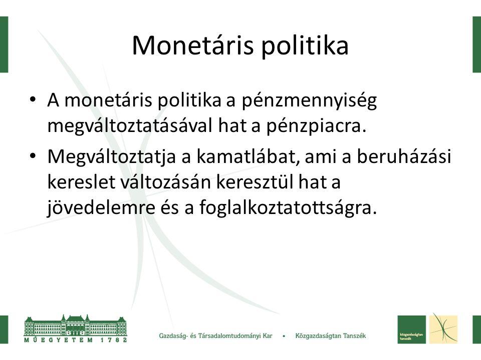 Monetáris politika A monetáris politika a pénzmennyiség megváltoztatásával hat a pénzpiacra.
