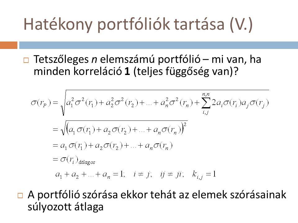 Hatékony portfóliók tartása (V.)