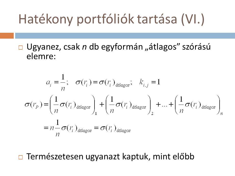 Hatékony portfóliók tartása (VI.)