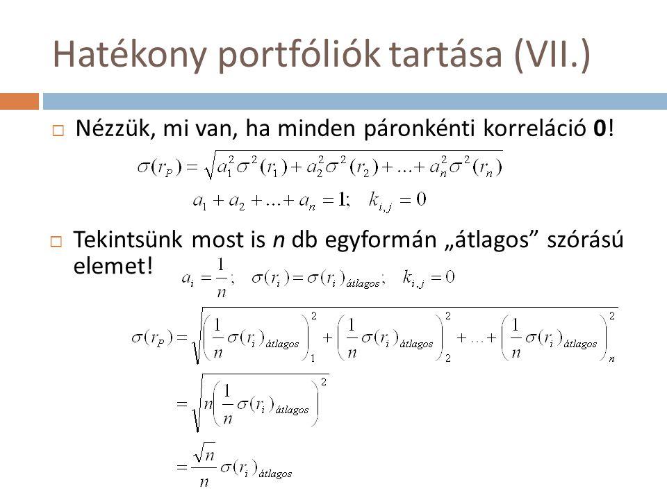 Hatékony portfóliók tartása (VII.)