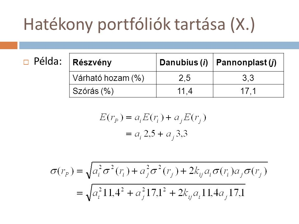 Hatékony portfóliók tartása (X.)