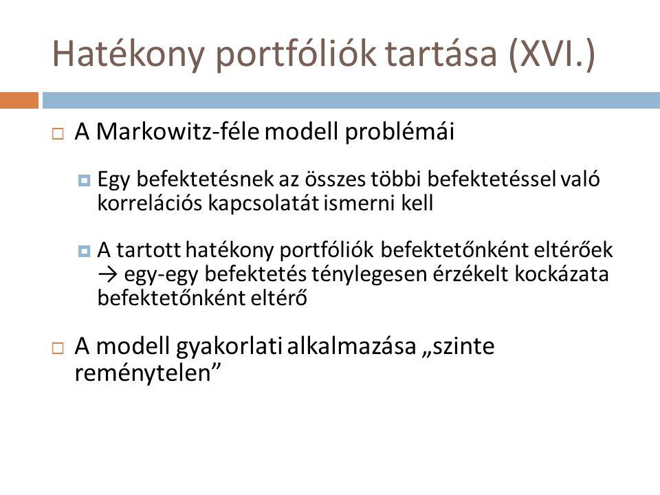 Hatékony portfóliók tartása (XVI.)