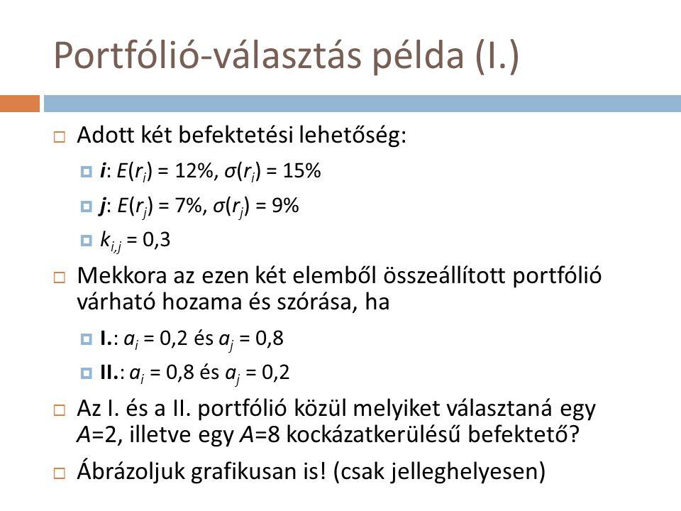 Portfólió-választás példa (I.)