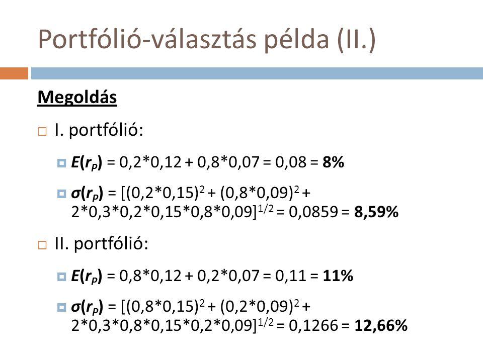 Portfólió-választás példa (II.)
