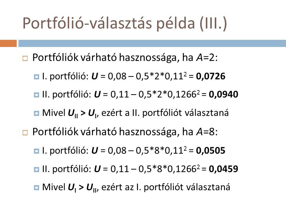 Portfólió-választás példa (III.)