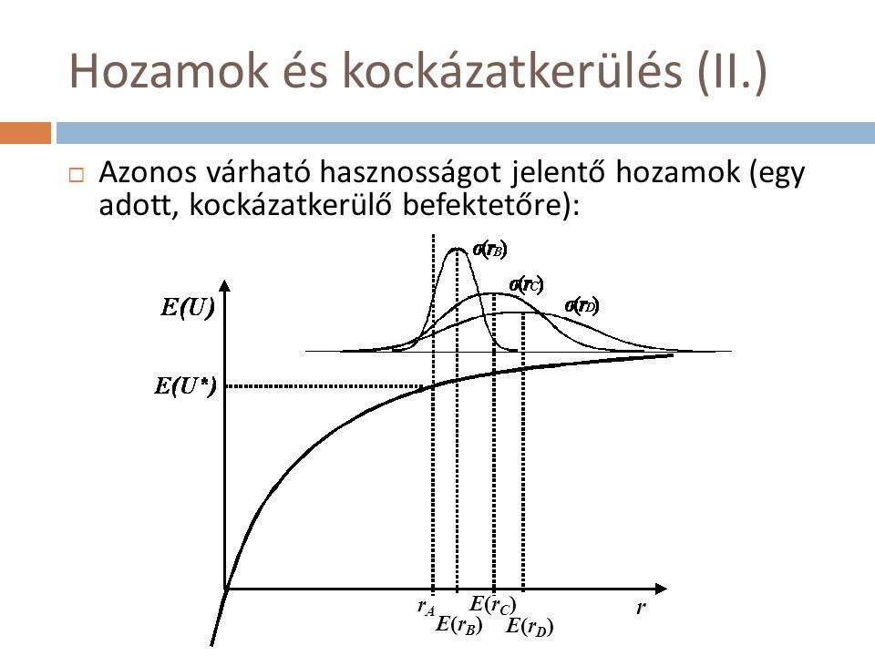 Hozamok és kockázatkerülés (II.)
