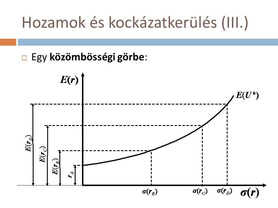 Hozamok és kockázatkerülés (III.)