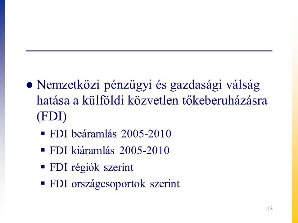 Nemzetközi pénzügyi és gazdasági válság hatása a külföldi közvetlen tőkeberuházásra (FDI)
