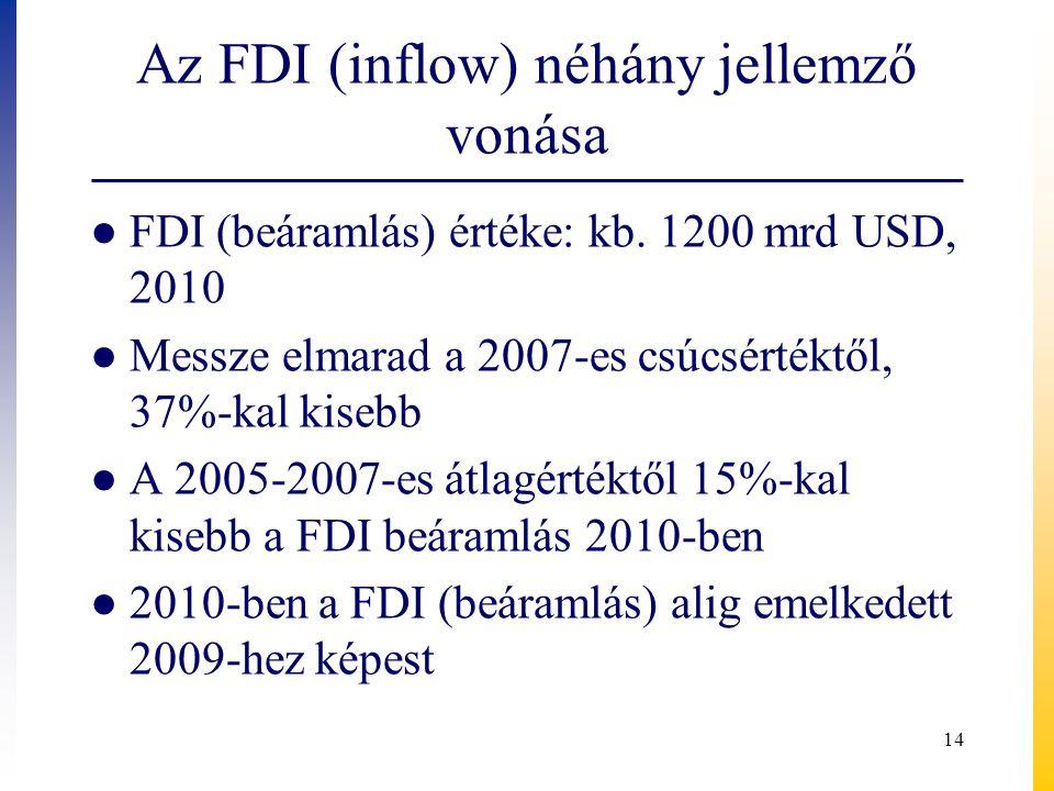 Az FDI (inflow) néhány jellemző vonása