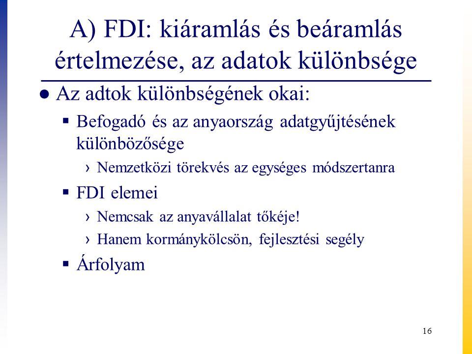 A) FDI: kiáramlás és beáramlás értelmezése, az adatok különbsége