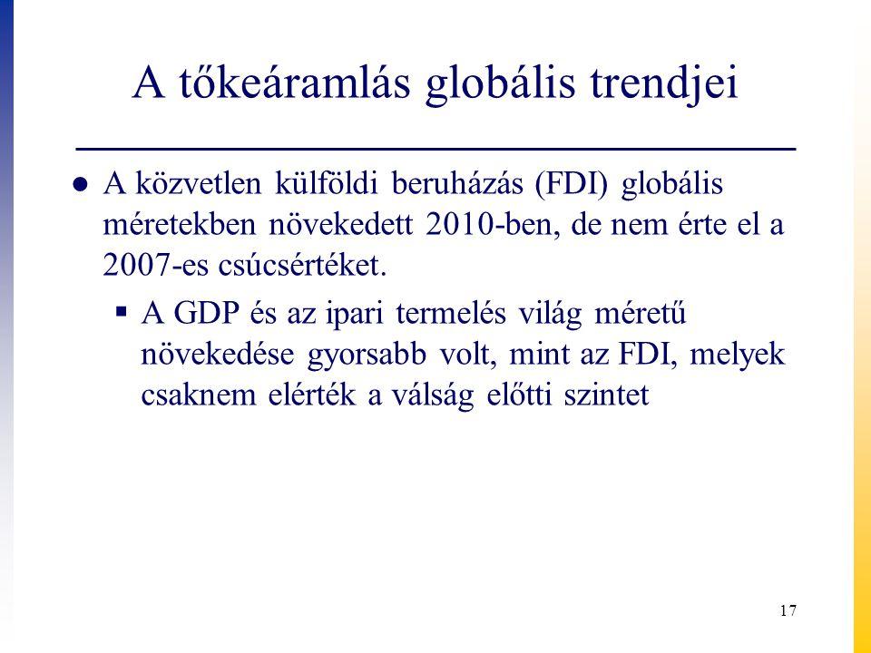 A tőkeáramlás globális trendjei