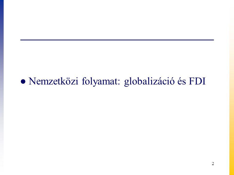 Nemzetközi folyamat: globalizáció és FDI