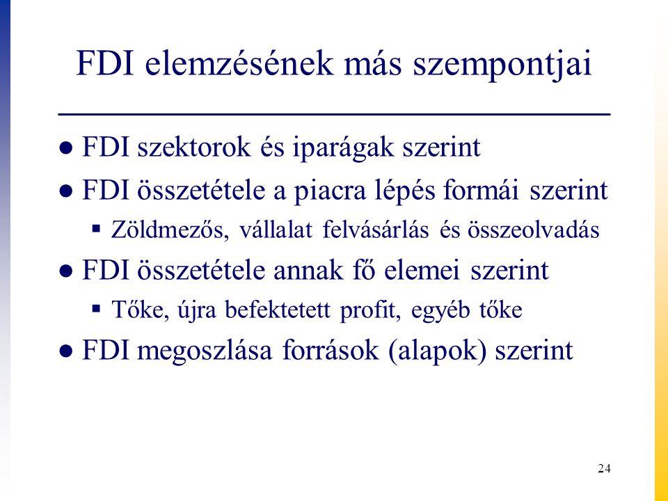 FDI elemzésének más szempontjai
