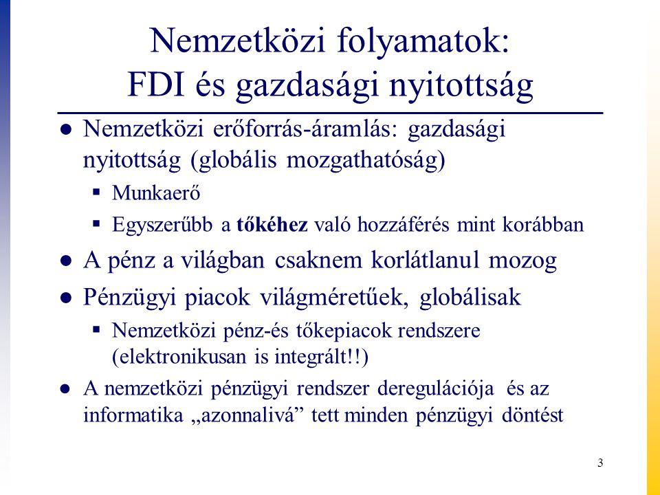 Nemzetközi folyamatok: FDI és gazdasági nyitottság