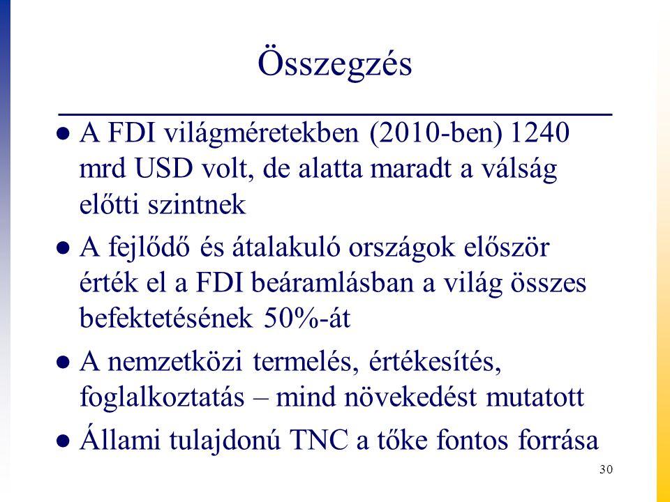 Összegzés A FDI világméretekben (2010-ben) 1240 mrd USD volt, de alatta maradt a válság előtti szintnek.