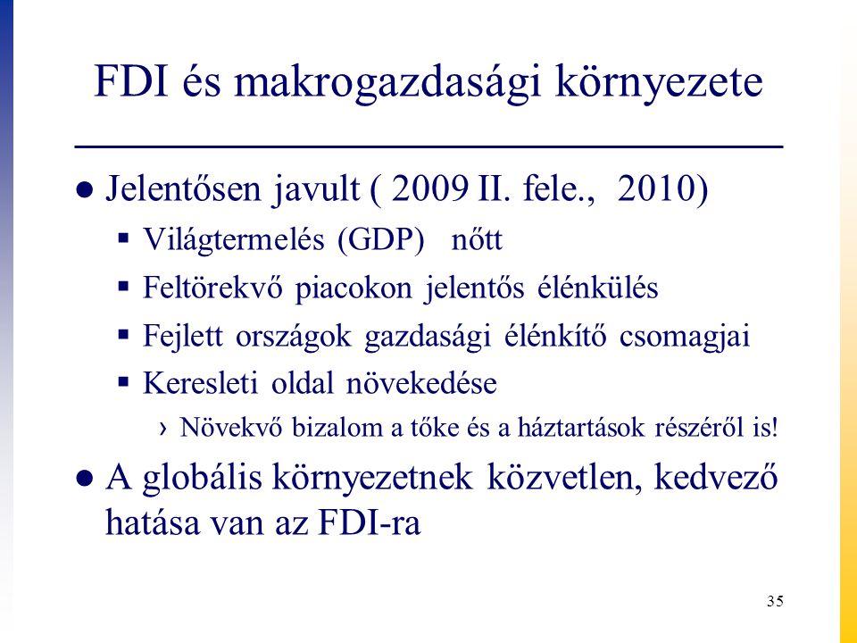 FDI és makrogazdasági környezete