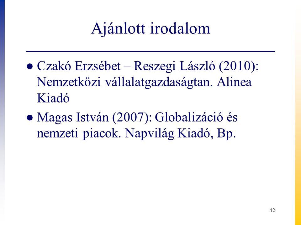 Ajánlott irodalom Czakó Erzsébet – Reszegi László (2010): Nemzetközi vállalatgazdaságtan. Alinea Kiadó.