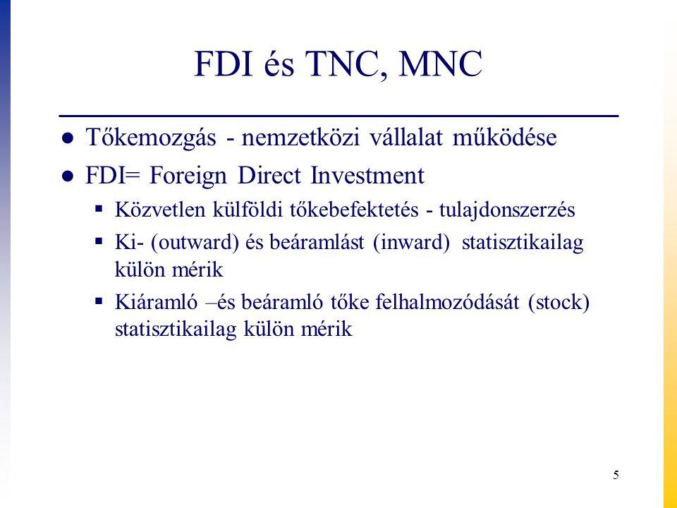 FDI és TNC, MNC Tőkemozgás - nemzetközi vállalat működése