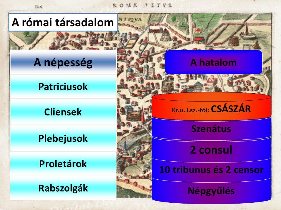 A római társadalom A népesség 2 consul A hatalom Patriciusok Cliensek