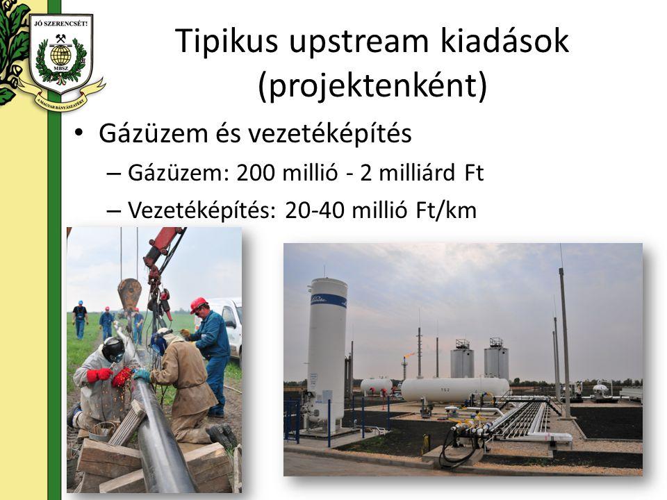 Tipikus upstream kiadások (projektenként)