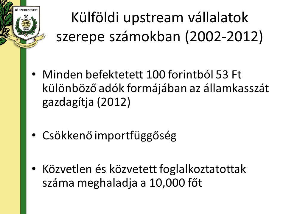 Külföldi upstream vállalatok szerepe számokban (2002-2012)