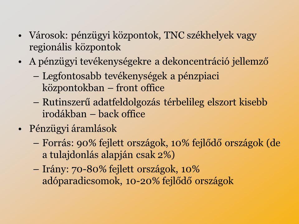Városok: pénzügyi központok, TNC székhelyek vagy regionális központok