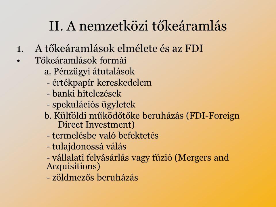 II. A nemzetközi tőkeáramlás