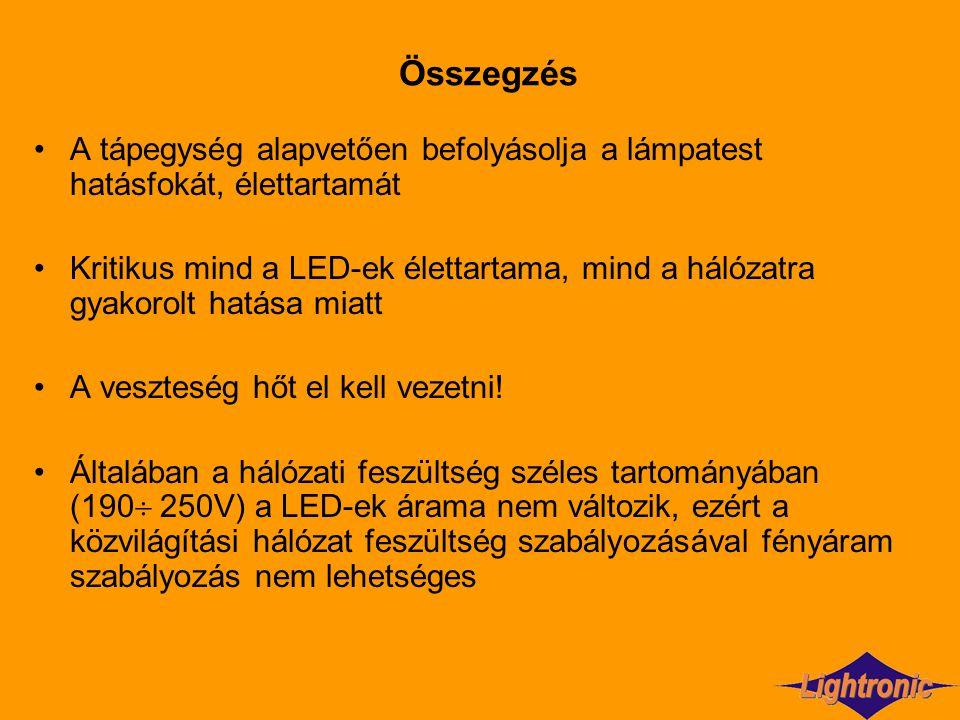 Összegzés A tápegység alapvetően befolyásolja a lámpatest hatásfokát, élettartamát.