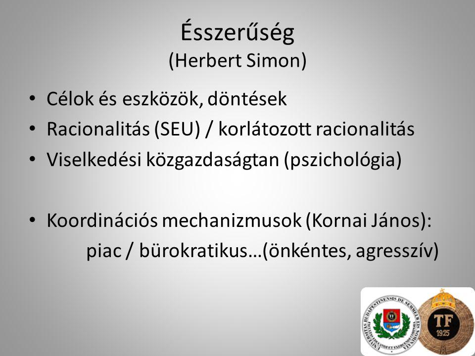 Ésszerűség (Herbert Simon)