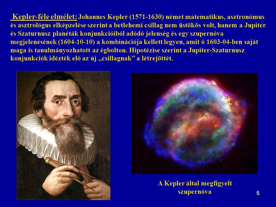 A Kepler által megfigyelt szupernóva
