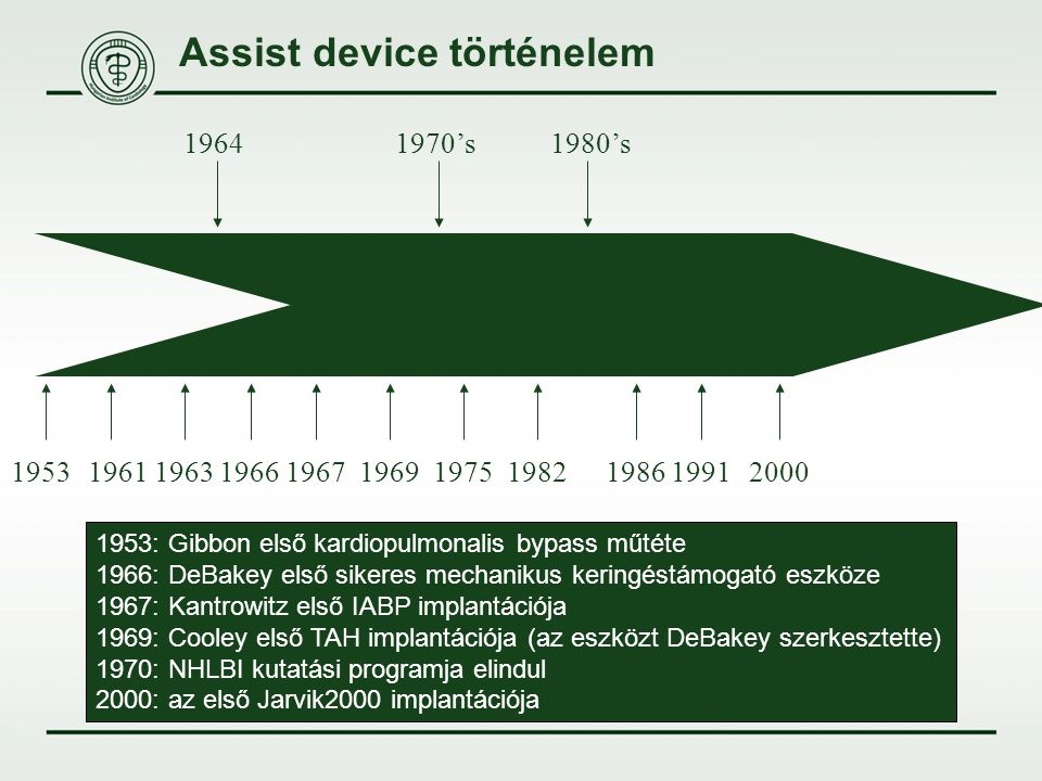 Assist device történelem