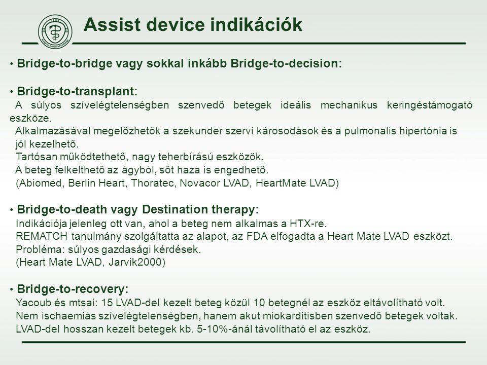 Assist device indikációk