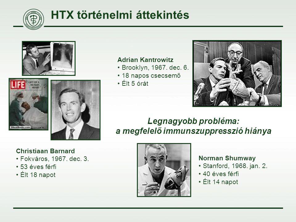 a megfelelő immunszuppresszió hiánya