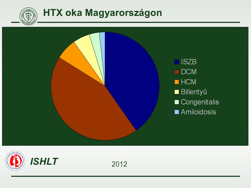 HTX oka Magyarországon