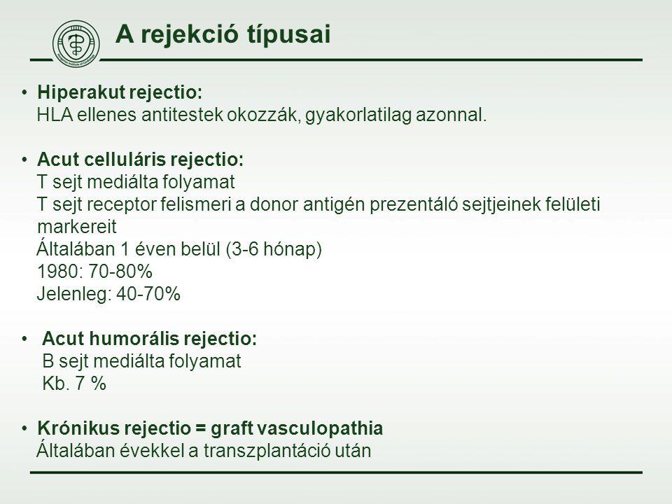 A rejekció típusai Hiperakut rejectio: