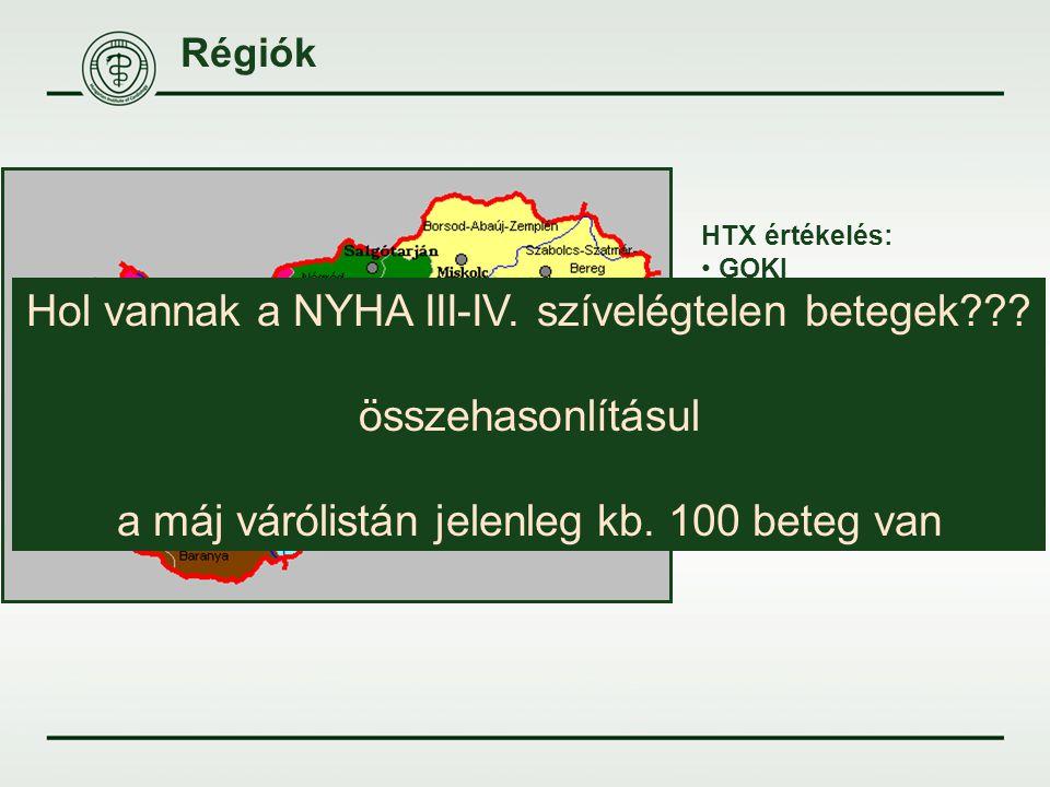 Hol vannak a NYHA III-IV. szívelégtelen betegek összehasonlításul