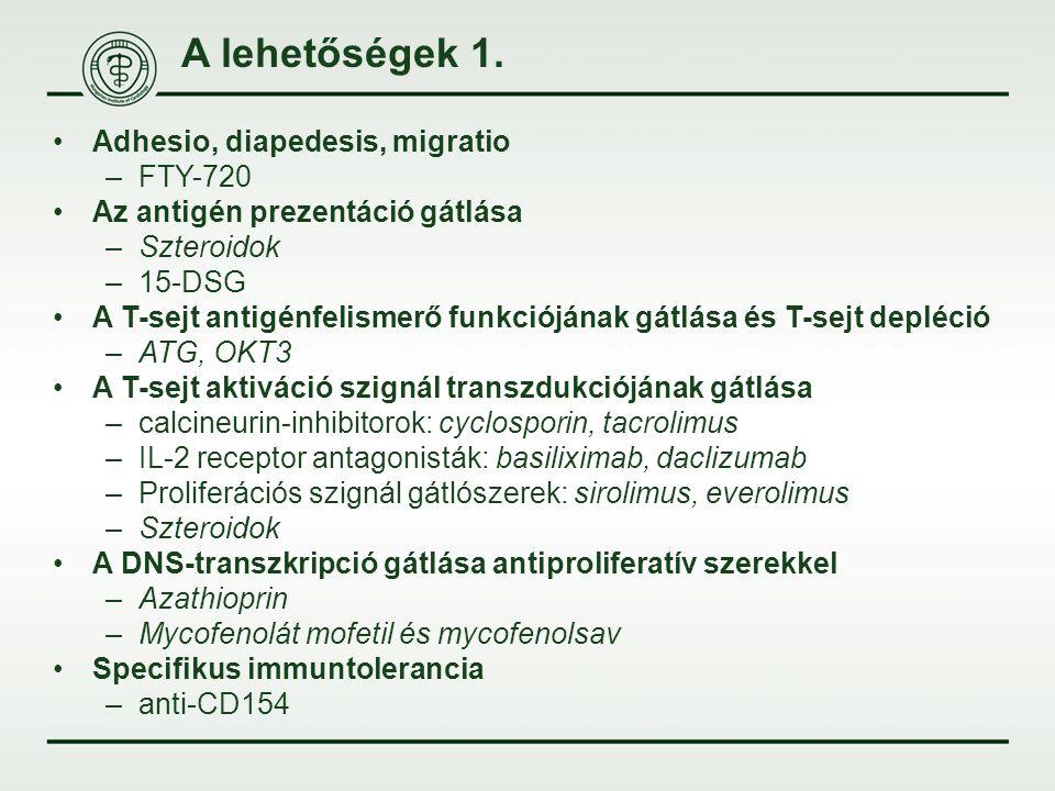 A lehetőségek 1. Adhesio, diapedesis, migratio FTY-720