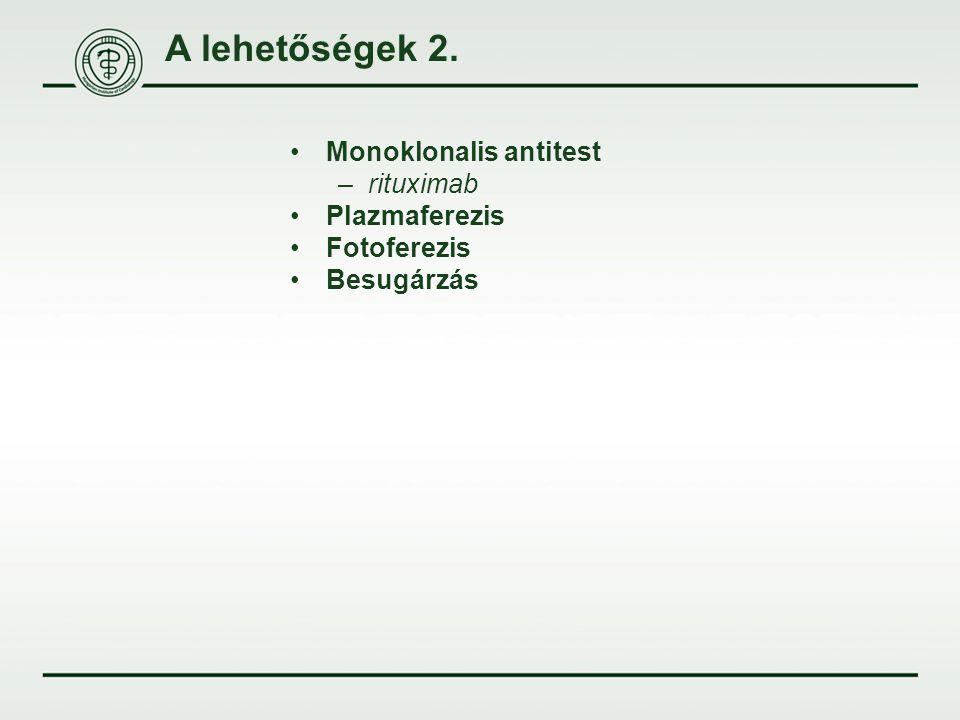 A lehetőségek 2. Monoklonalis antitest rituximab Plazmaferezis