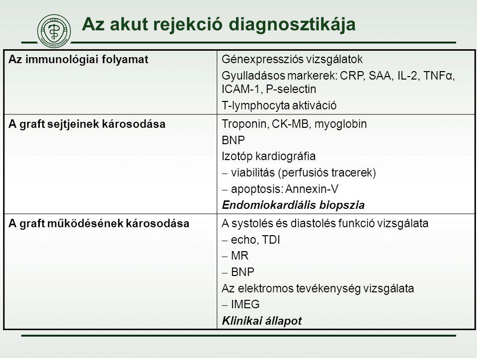 Az akut rejekció diagnosztikája
