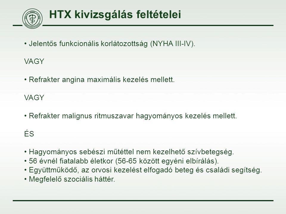 HTX kivizsgálás feltételei