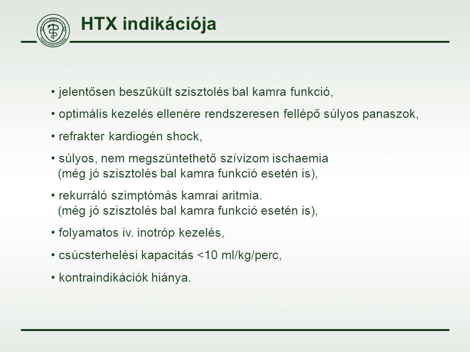 HTX indikációja jelentősen beszűkült szisztolés bal kamra funkció,