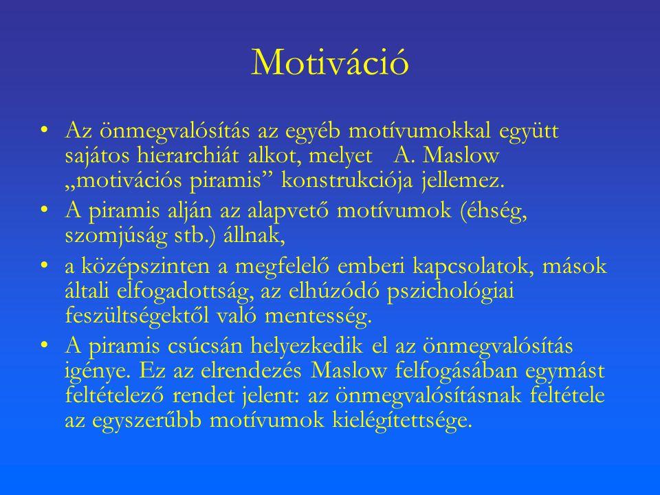 """Motiváció Az önmegvalósítás az egyéb motívumokkal együtt sajátos hierarchiát alkot, melyet A. Maslow """"motivációs piramis konstrukciója jellemez."""