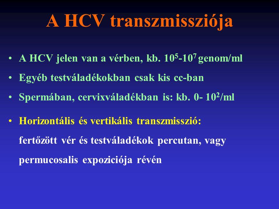 A HCV transzmissziója A HCV jelen van a vérben, kb. 105-107 genom/ml