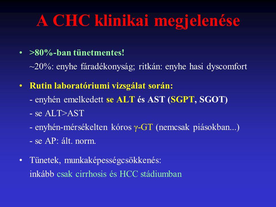 A CHC klinikai megjelenése