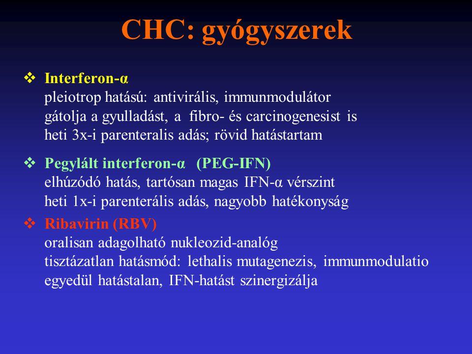 CHC: gyógyszerek