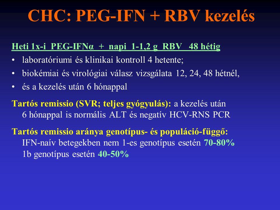 CHC: PEG-IFN + RBV kezelés