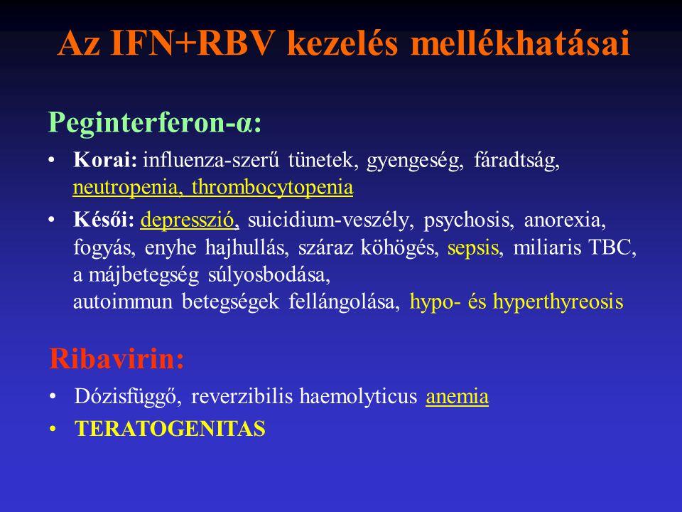 Az IFN+RBV kezelés mellékhatásai