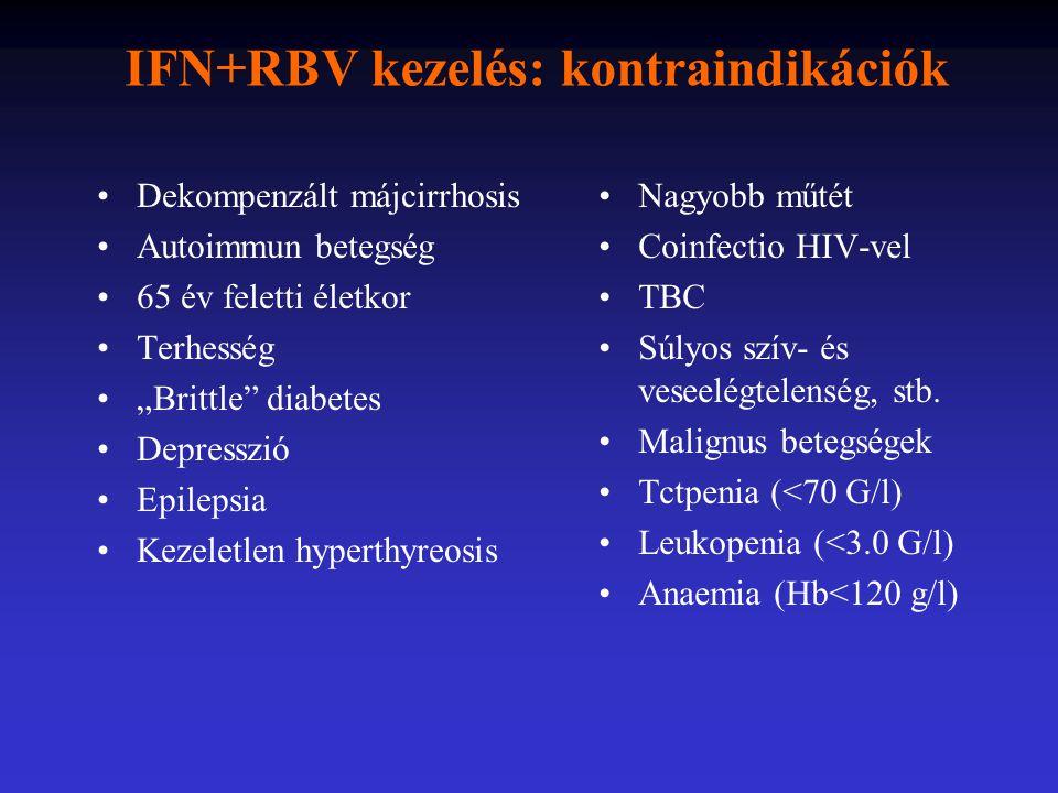 IFN+RBV kezelés: kontraindikációk