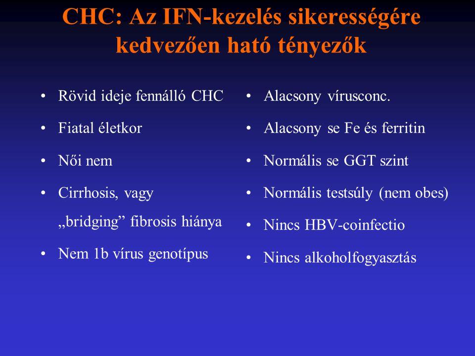 CHC: Az IFN-kezelés sikerességére kedvezően ható tényezők