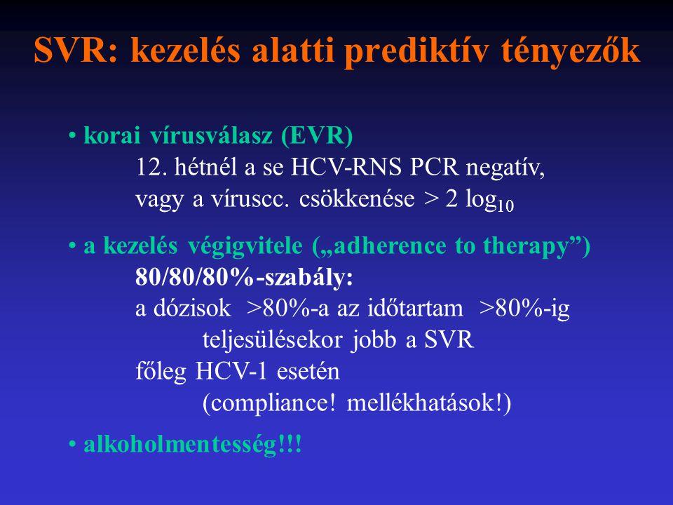 SVR: kezelés alatti prediktív tényezők